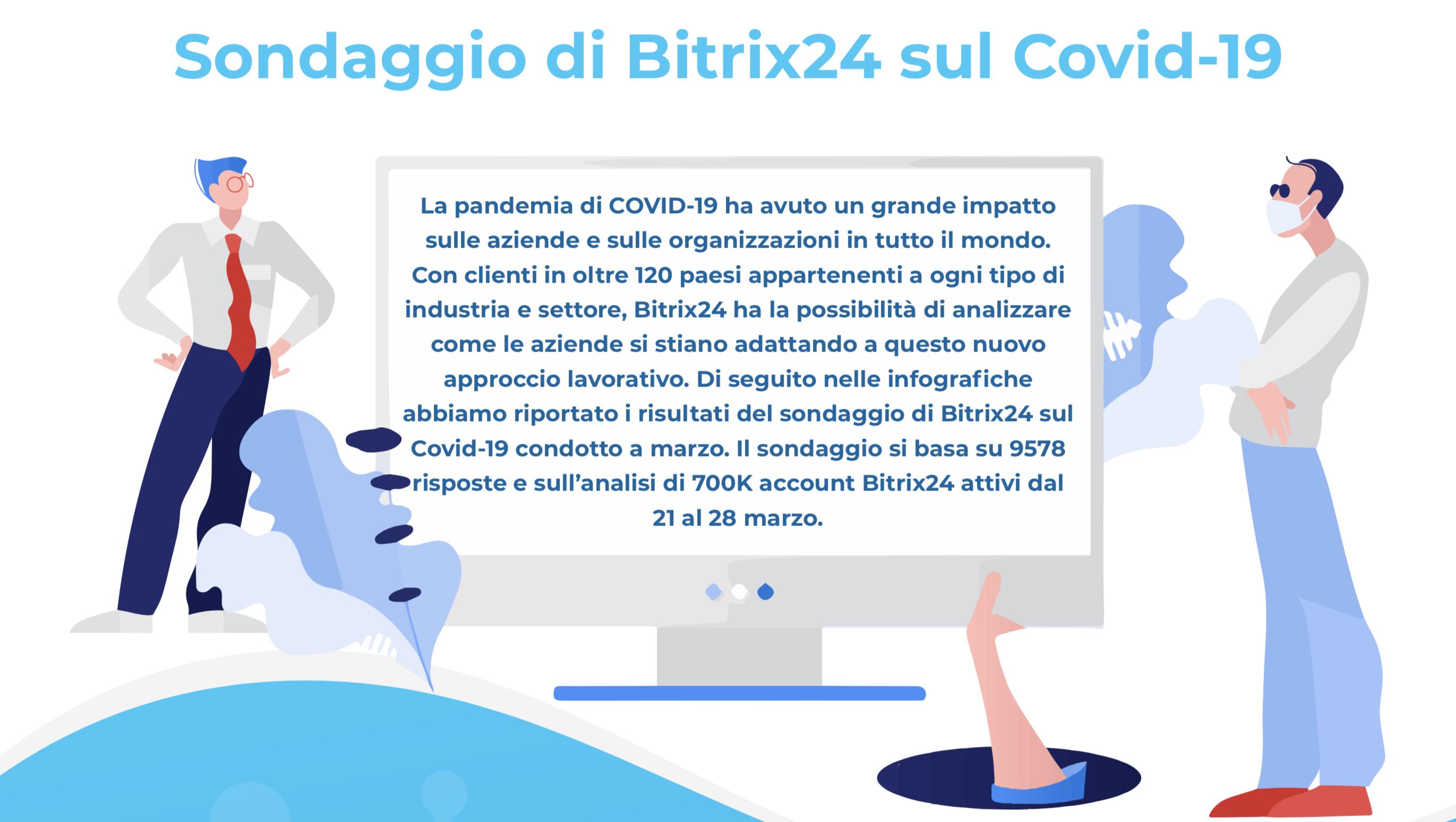 Sondaggio di Bitrix24 sul Covid-19