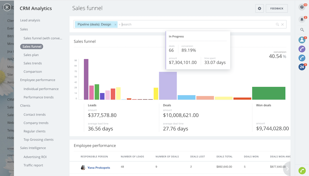 CRM Analytics (Beta)