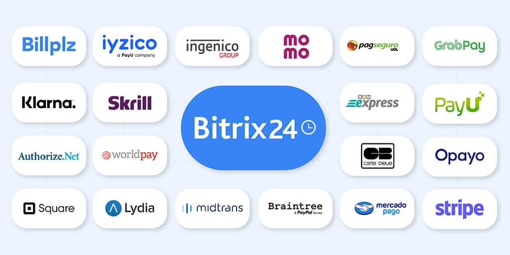 Integrações dos sistemas de pagamento no Bitrix24