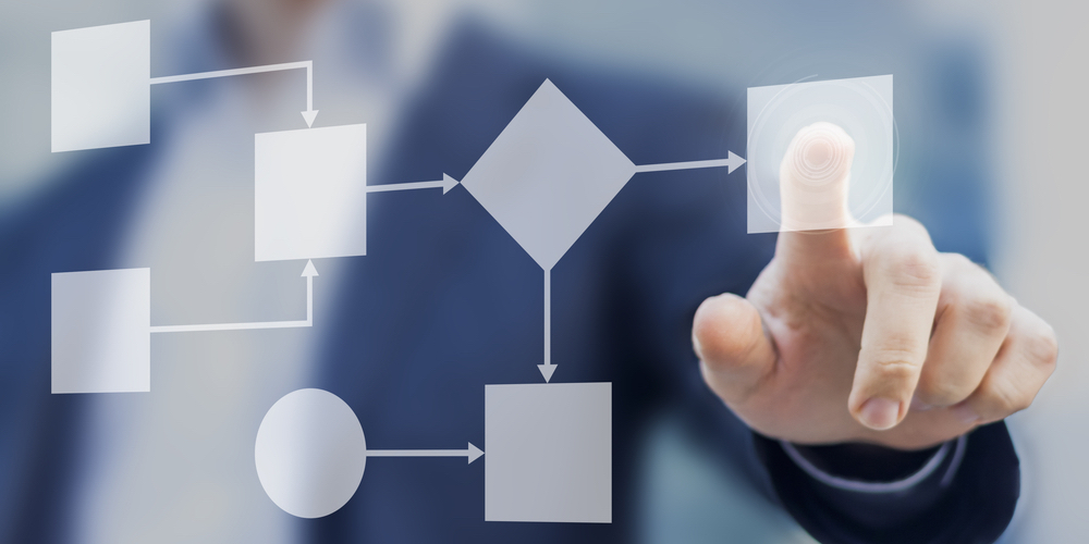 Using Business Processes for Document Approval