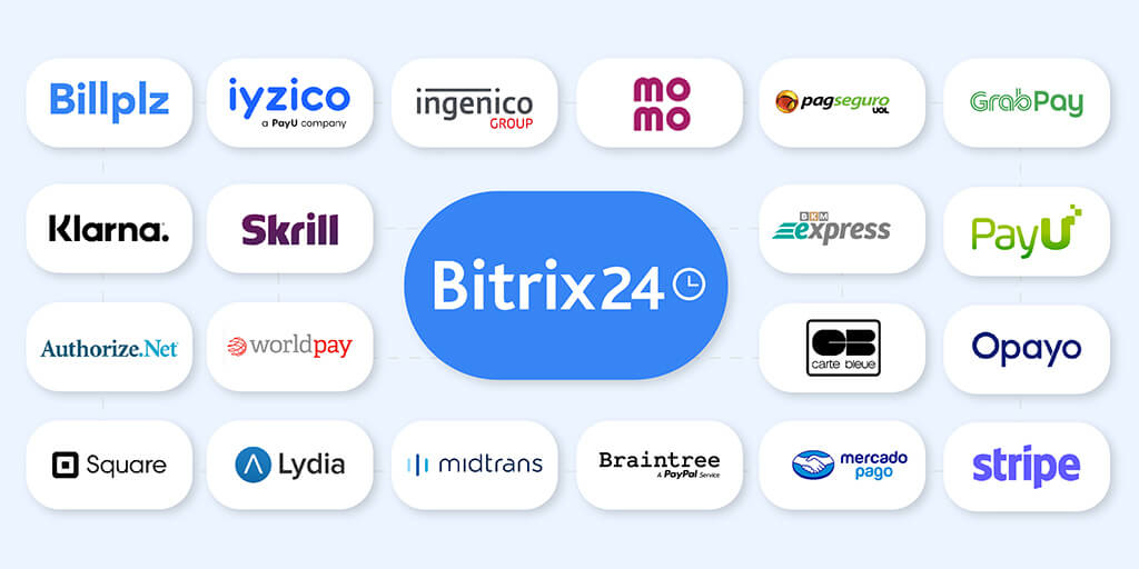 Apps zur Integration der Zahlungssysteme