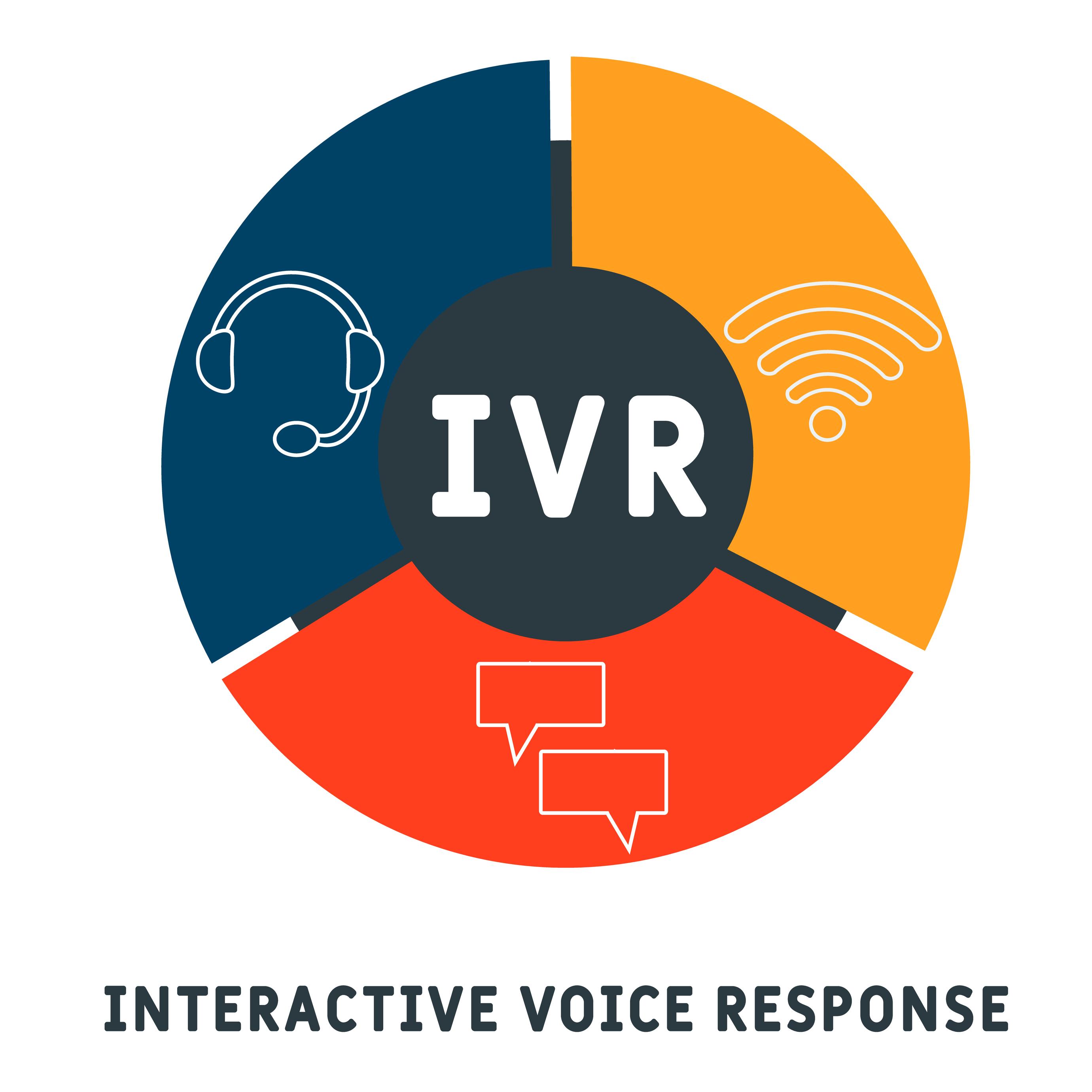 IVR est maintenant disponible pour les utilisateurs de Téléphonie Bitrix24