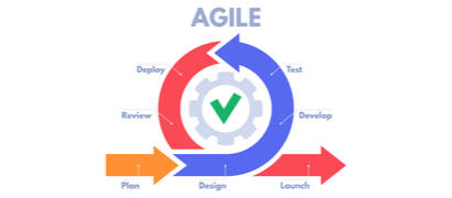 Agile development methodology: basic rules and features