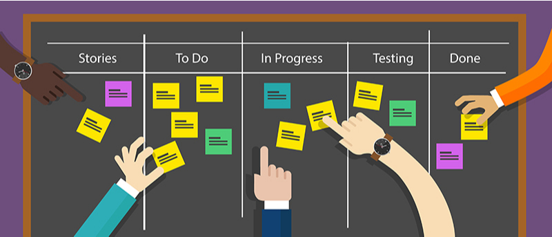 What you need to know about a Kanban board