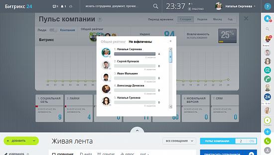 Битрикс24 в новосибирске bitrix24 компания